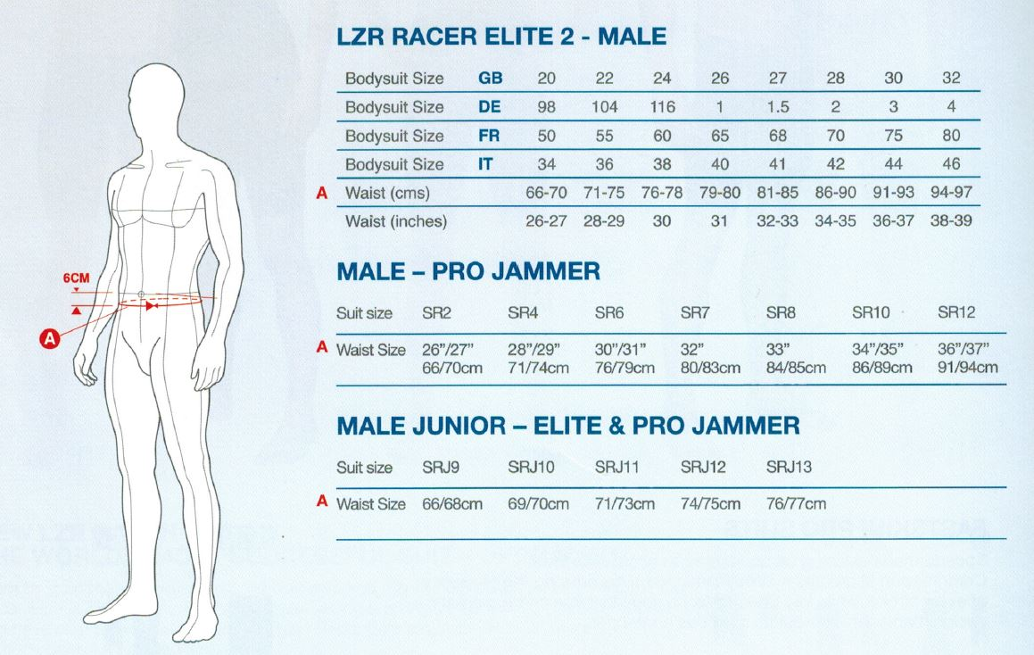 Competition Jammer Fastskin Lzr Elite2 Black Speedo